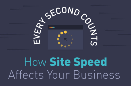 how site speed affects your business